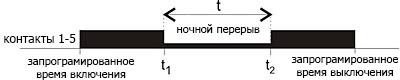 525_526_diagram_ru.jpg