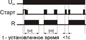 rb_tajmer_diagram.jpg